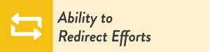 Ability-to-Redirect-Efforts.jpg